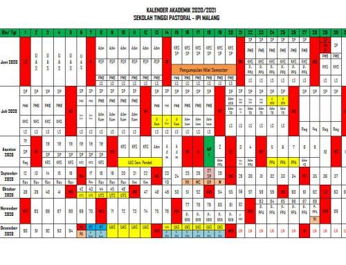 KALENDER AKADEMIK STP-IPI MALANG 2020/2021
